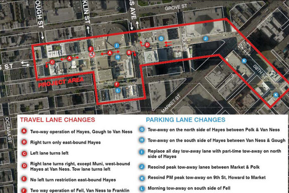 Overview of the proposed changes. Image: SFMTA