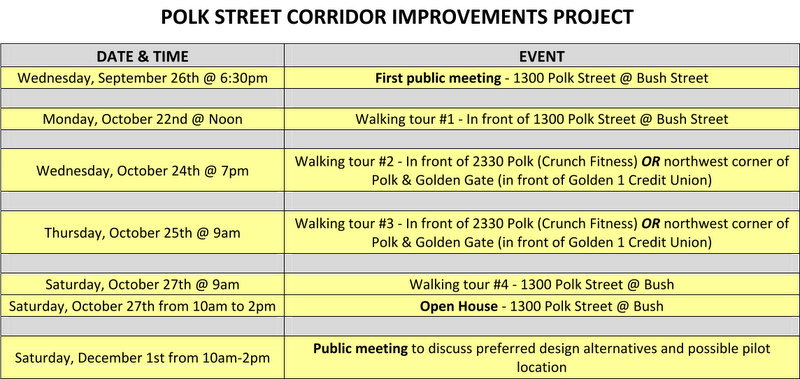 SFMTA Sets Out to Create a Safer, More Convivial Polk Street ...