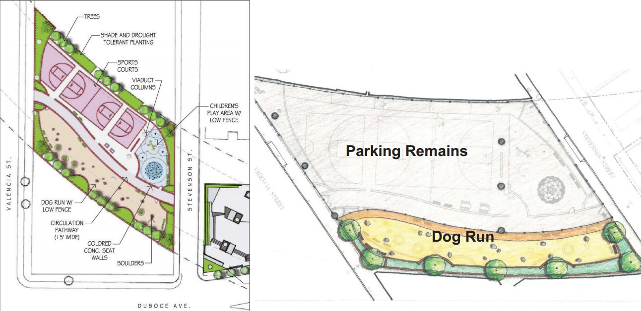 Dog Parks Near Me That Separates Small Dogs