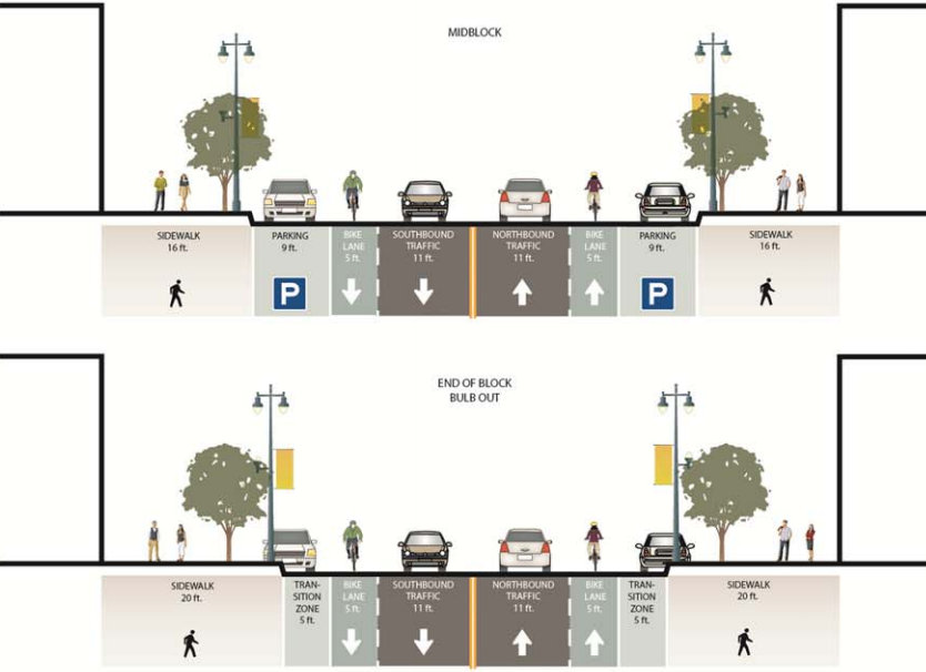 SFMTA Unveils 6th St. Proposal With Road Diet, Bike Lanes ...
