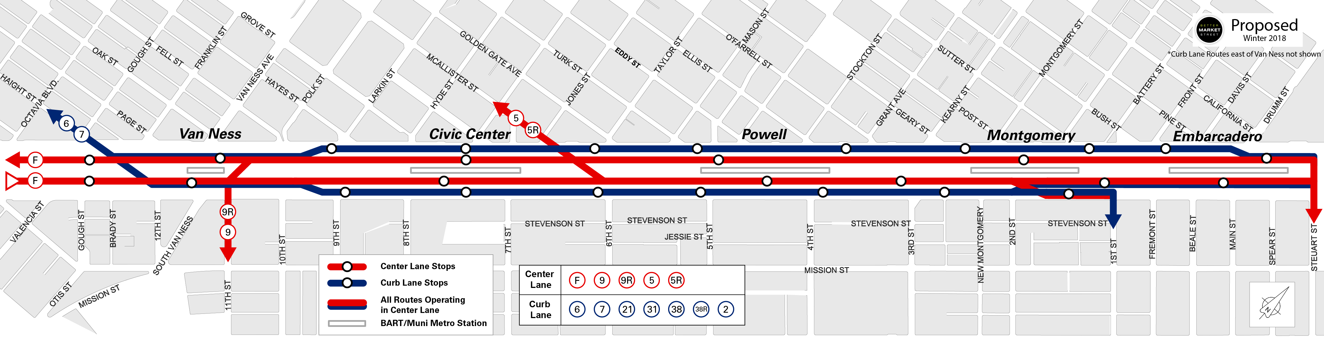 How Muni will run Market Street services in the future. Images: SFMTA