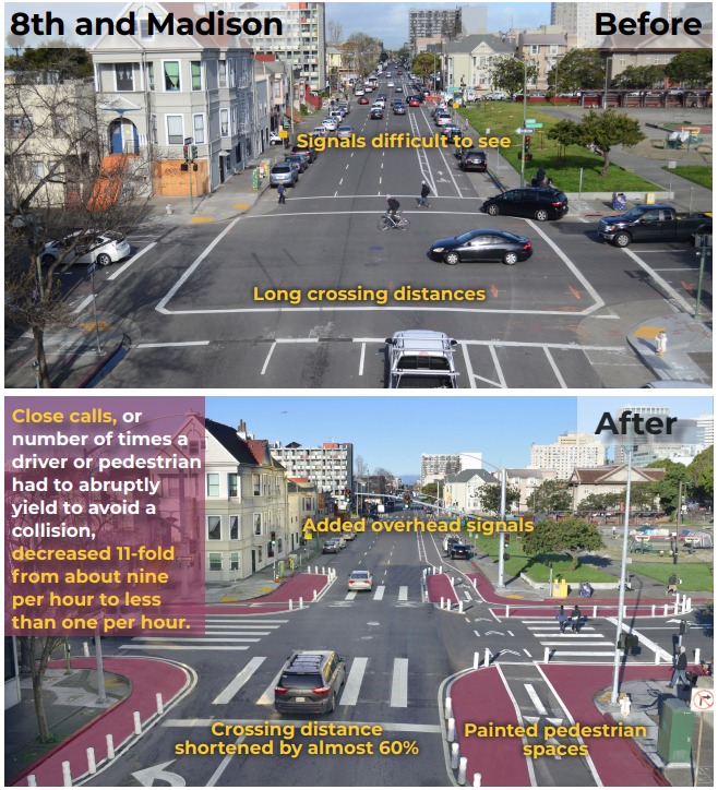 Image: the OakDOT study